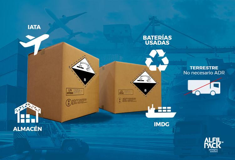 Embalaje para baterias de plomo acido Alfilpack